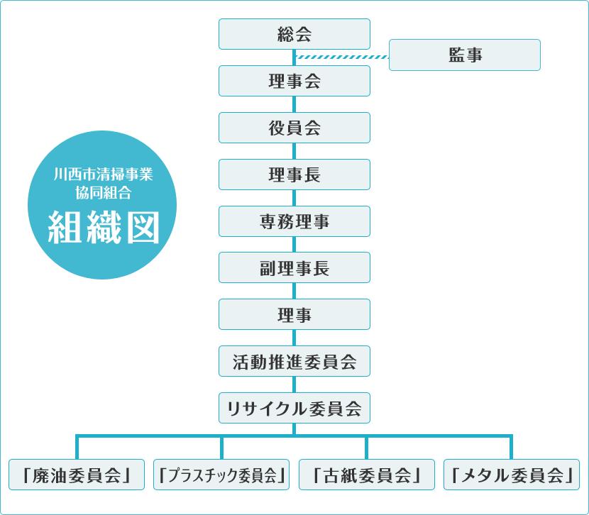 組織図_01